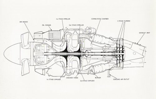 RR-RB 53 Dart- engine x-section 3 stage turbine.jpg