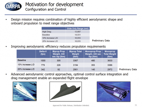 DARPA-Integrated_Hypersonics-ProposerDay_p31.png