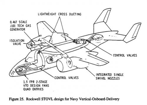 Rockwell STOVL design for Navy Vertical-Onboard-Delivery.jpg