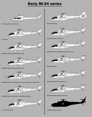 Profile drawings of the early Mil Mi-24 'Hind' series.png