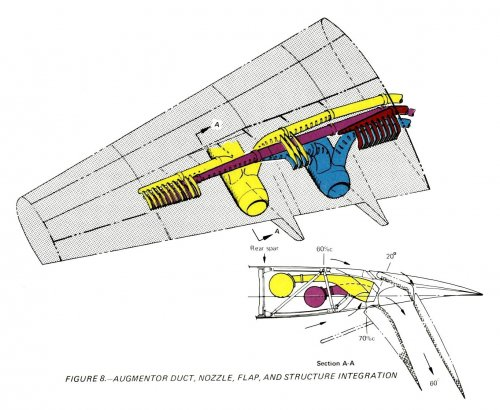 753 - Augmentor Duct, Nozzle, Flap and Structure Integration.jpg