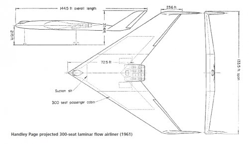 Handley-Page projected 300-seat laminated flow airliner (1961).jpg