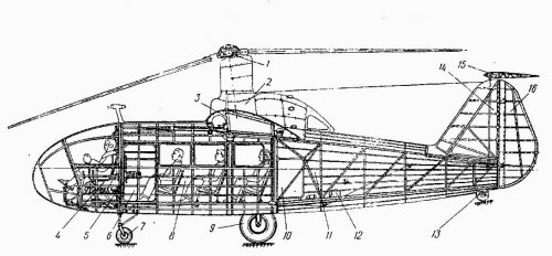 B-5 (early layout cockpit).jpg