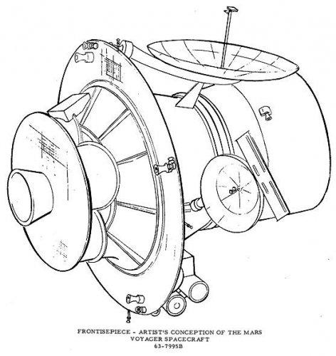 Nasa Rover Models