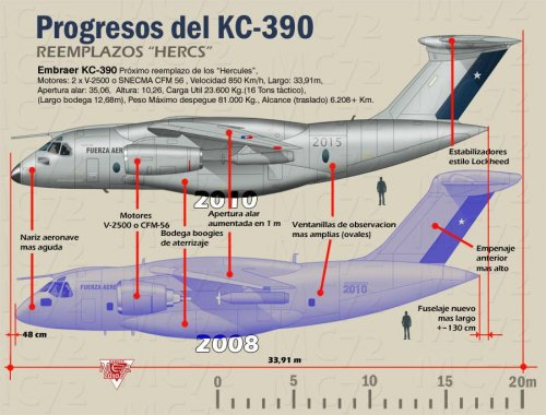EKC-390_Vs_KC-390.jpg