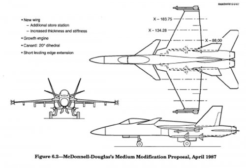 MD's medium modification proposal for FS-X.jpg