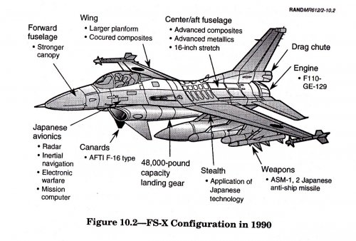 FS-X PLAN IN 1990.jpg