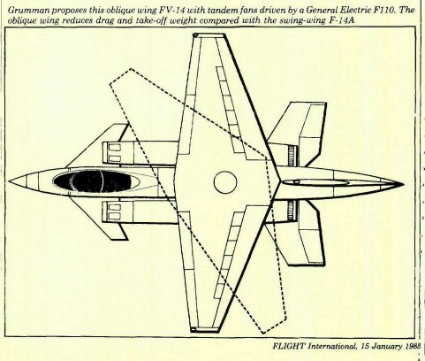 Grumman oblique wing concept, flight 1990.jpg