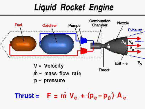 NASA_bipropellant_Lrockth.png