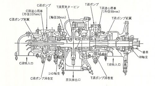 Shusui engine pump.jpg