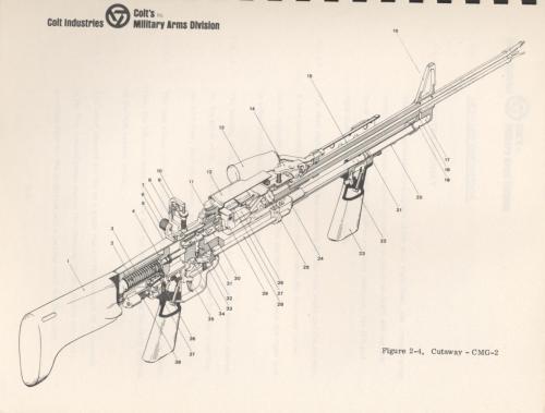 Colt CMG-2 LMG | Secret Projects Forum