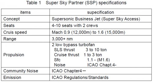 JAPANESE SSBJ SPECIFICATION IN 2012.jpg