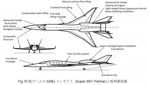 JAPANESE SSBJ 3 SIDE VIEW.jpg