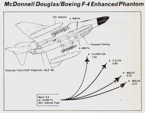 Boeing_Enhanced_F-4_Schematic.jpeg