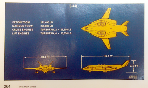 MDD_ATTMA_STVOL_concept_3view_Interavia_Germany_March_1988_page264_810x478.png